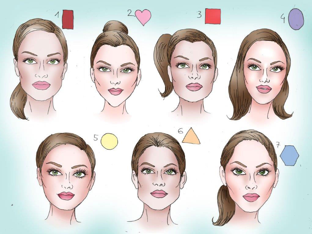 facial-shapes